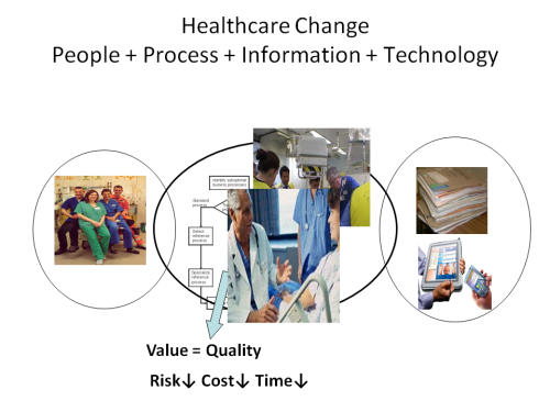 HealthcareChangePPIT_1slide_v1